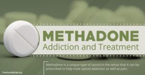 methadone treatment clinic toronto